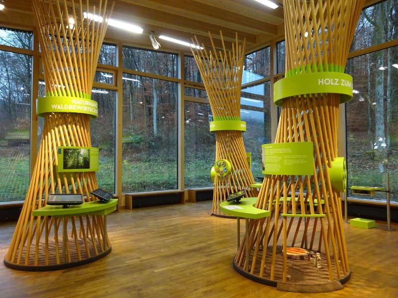 Singles im Steigerwald Zentrum Info